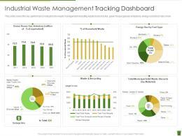 Industrial Waste Management Tracking Dashboard Industrial Waste Management