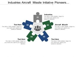 Industries Aircraft Missile Initiative Pioneers Assistant Media Manager