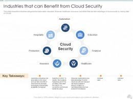 Industries That Can Benefit From Cloud Security Cloud Security IT Ppt Professional