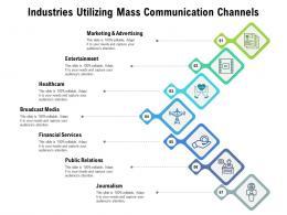 Industries Utilizing Mass Communication Channels