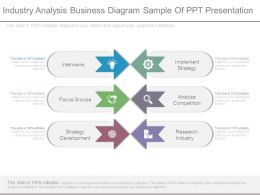 Industry Analysis Business Diagram Sample Of Ppt Presentation