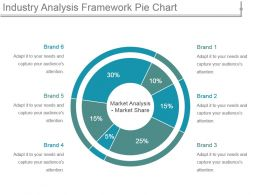 Industry Analysis Framework Pie Chart Powerpoint Slide Show