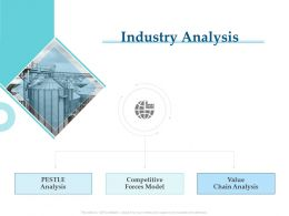Industry Analysis M3261 Ppt Powerpoint Presentation Slides Clipart
