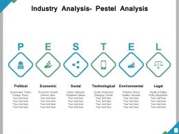 Industry Analysis Pestel Analysis Ppt Powerpoint Presentation File Model