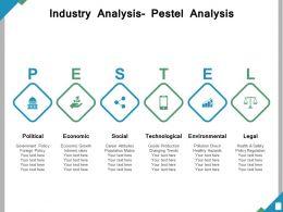 Industry Analysis Pestel Analysis Ppt Powerpoint Presentation File Model
