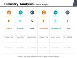 industry_analysis_pestle_analysis_ppt_powerpoint_presentation_professional_Slide01