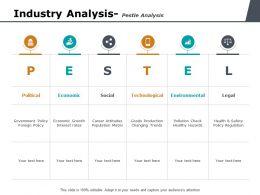 Industry Analysis Pestle Analysis Ppt Powerpoint Presentation Professional