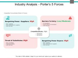 Industry Analysis Porter 5 Forces Threat Ppt Powerpoint Presentation Model Ideas