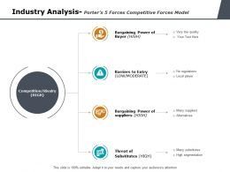 Industry Analysis Porters 5 Forces Competitive Forces Model Ppt Powerpoint Presentation Professional