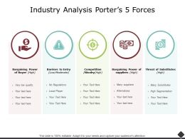Industry Analysis Porters 5 Forces Threat Ppt Powerpoint Presentation Outline Gallery