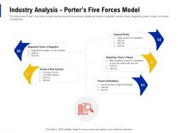 Industry Analysis Porters Five Forces Model Creating Business Monopoly Ppt Powerpoint Grid