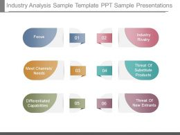 Industry Analysis Sample Template Ppt Sample Presentations