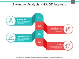Industry Analysis Swot Analysis Opportunities Ppt Powerpoint Presentation Model