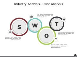 Industry Analysis Swot Analysis Opportunity Ppt Powerpoint Presentation Outline