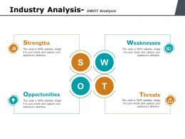 Industry Analysis Swot Analysis Ppt Powerpoint Presentation Diagrams
