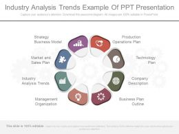 Industry Analysis Trends Example Of Ppt Presentation