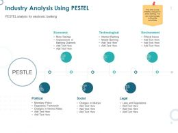 Industry Analysis Using Pestel Technological Ppt Powerpoint Presentation File Templates