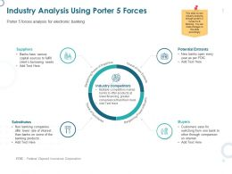 Industry Analysis Using Porter 5 Forces Potential Entrants Ppt Powerpoint Presentation Templates