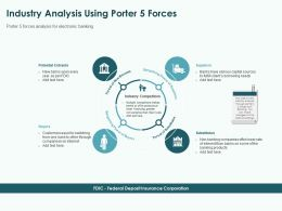 Industry Analysis Using Porter 5 Forces Ppt Powerpoint Presentation Infographic Template Show