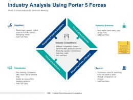 Industry Analysis Using Porter 5 Forces Substitutes Ppt Powerpoint Styles Styles