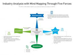 Industry Analysis With Mind Mapping Through Five Forces