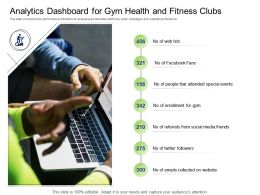 Industry Analytics Dashboard For Gym Health And Fitness Clubs Ppt Powerpoint Presentation Example