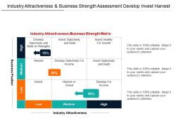 Industry Attractiveness And Business Strength Assessment Develop Invest Harvest