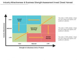 Industry Attractiveness And Business Strength Assessment Invest Divest Harvest