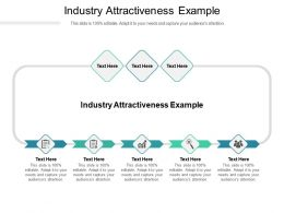 Industry Attractiveness Example Ppt Powerpoint Presentation Slides Layouts Cpb