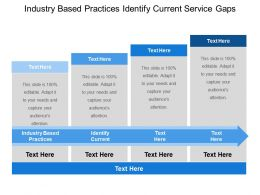 Industry Based Practices Identify Current Service Gaps Alignment Framework