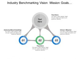 Industry Benchmarking Vision Mission Goals Objectives Market Landscape