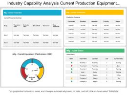 Industry Capability Analysis Current Production Equipment Effectiveness Schedule
