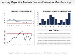Industry Capability Analysis Process Evaluation Manufacturing Approach 1