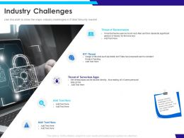 Industry Challenges Amount Ppt Powerpoint Presentation Infographics Summary