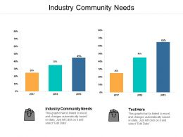 Industry Community Needs Ppt Powerpoint Presentation Ideas Tips Cpb