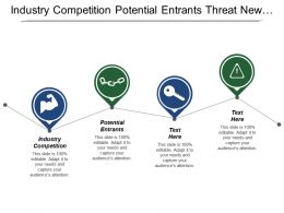 Industry Competition Potential Entrants Threat New Entrance Initial Contact