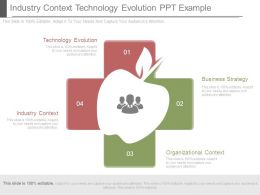 Industry Context Technology Evolution Ppt Example
