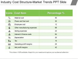 Industry Cost Structure Market Trends Ppt Slide