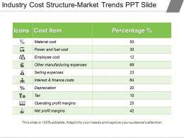 industry_cost_structure_market_trends_ppt_slide_Slide01