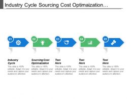 Industry Cycle Sourcing Cost Optimization Differentiation Channel Strategy