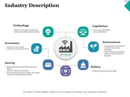 Industry Description Economics Ppt Inspiration Design Inspiration