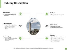 Industry Description Environment Politics Ppt Powerpoint Presentation Pictures Ideas