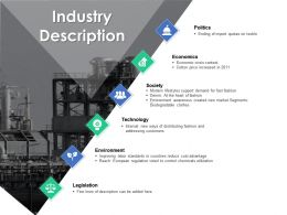 Industry Description Environment Ppt Powerpoint Presentation File Themes