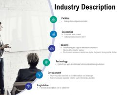 Industry Description Ppt Powerpoint Presentation Deck