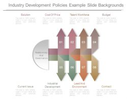 Industry Development Policies Example Slide Backgrounds