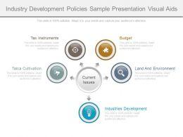 Industry Development Policies Sample Presentation Visual Aids