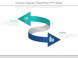 Industry Diagram Powerpoint Ppt Slides