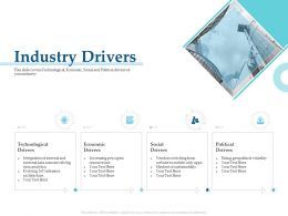 Industry Drivers M3263 Ppt Powerpoint Presentation Professional Shapes