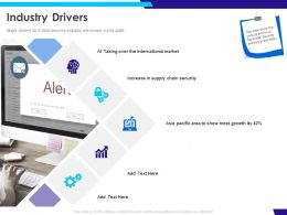 Industry Drivers Market Ppt Powerpoint Presentation File Demonstration