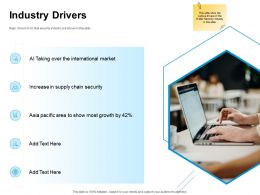 Industry Drivers Ppt Powerpoint Presentation Visual Aids Background Images